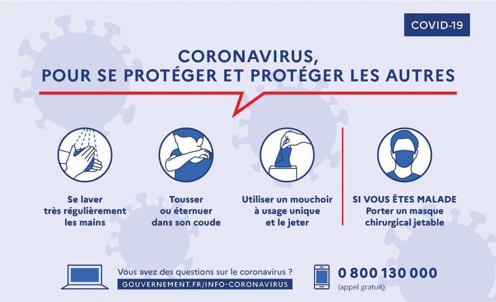 Recommandatons gestes barriere coronavirus france